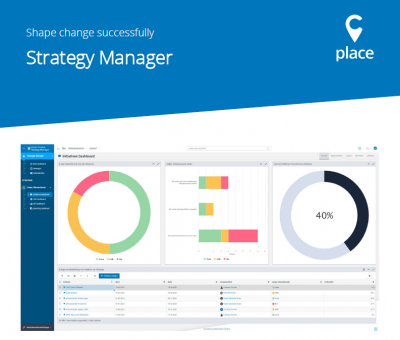 cplace Strategy Manager